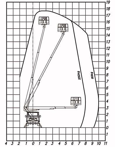 автовышка 2 (1)